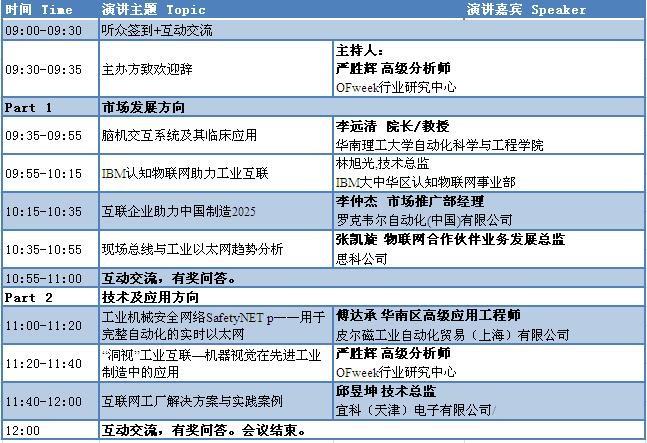 ofweek2016工业互联网盛大咖齐聚广州美国海关情趣用品图片