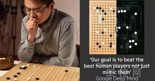 人工智能到底有多厉害?