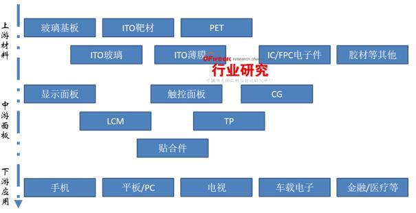 AOI设备在产业分析