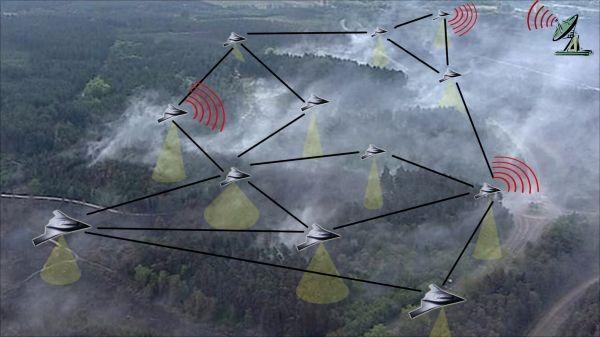 """美军无人机""""蜂群""""组网作战示意图。"""