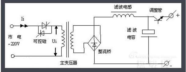 高压线性广泛应用于室内照明灯具的探讨