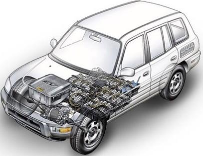 三元锂电池/磷酸铁锂电池之争折射出的问题