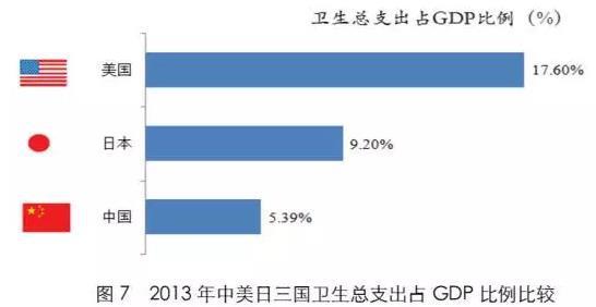 智慧医疗与大数据2015年度报告(精华集锦)