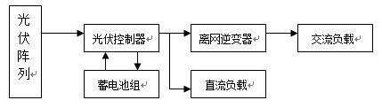 大容量电池储能系统的技术分析 磷酸铁锂电池是首选