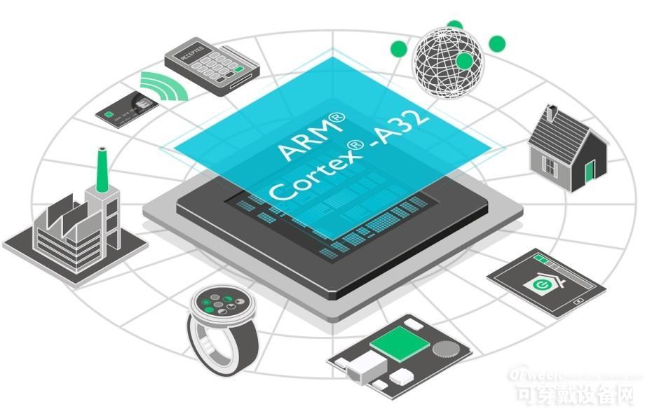 ARM发布A32处理器 用于可穿戴设备领域