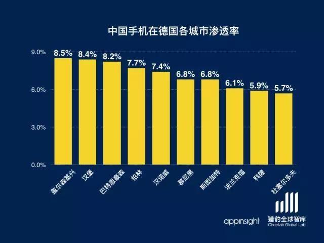 2015年全球智能手机市场情况报告 从数据看中国手机的全球版图