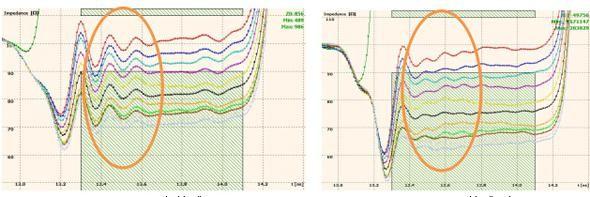 Sequid TDR在物联网设备中PCB阻抗测试的应用