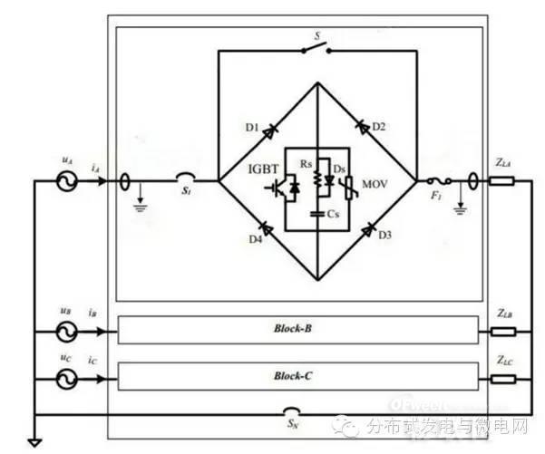 发明公布︱一种智能型微电网切换与保护装置及系统