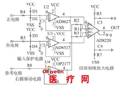 基于SoC FPGA的心电信号检测系统设计