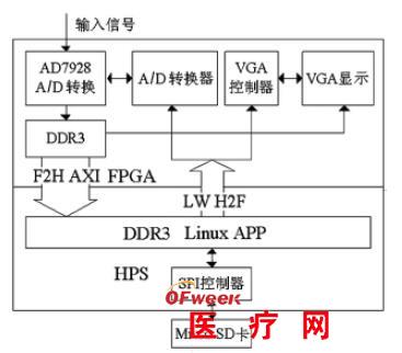 电路 电路图 电子 设计 素材 原理图 367_322