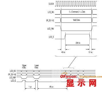基于fpga的lcd液晶显示器设计