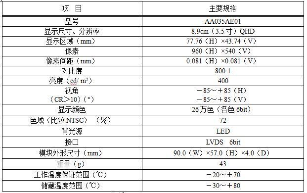 三菱电机开始发售工业用彩色TFT液晶模块3.5寸QHD
