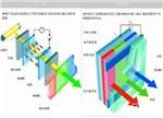 大陆缩短LCD技术差距 韩厂转阵地布局OLED面板