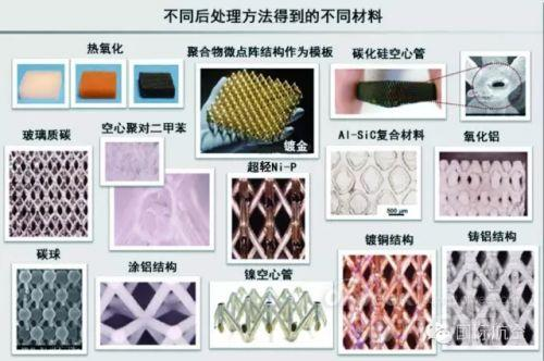 3D打印制备新材料技术:自动传布光敏聚合物波导法