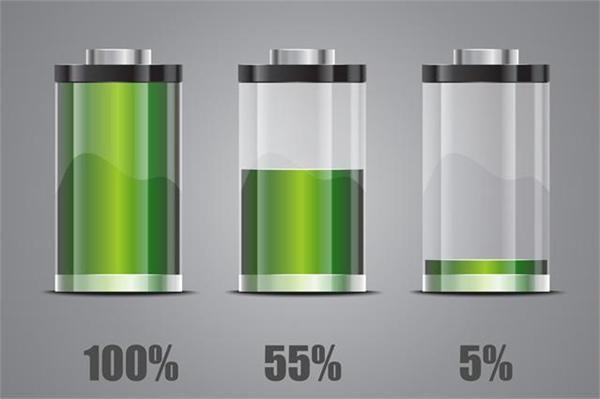 动力锂电池产业隐忧与机遇分析