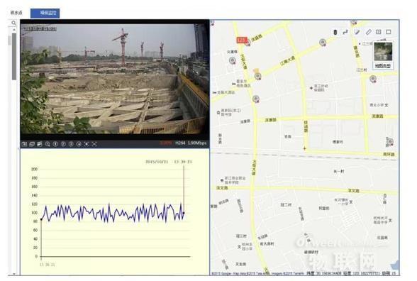 智慧城市建设风起云涌 视频监控如何接招?