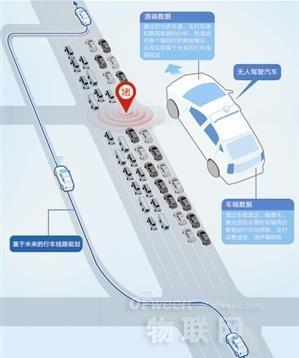 阿里云开发的未来高速路况实时预测系统。 受访者供图