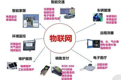 智能插座让传统家电变成智能化 智能家电变成简单化