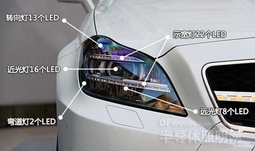 汽车LED大灯驱动技术及厂商盘点高清图片