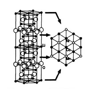 nca材料,结构图