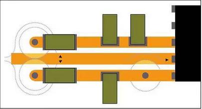 降低RF电路寄生信号的八个设计规则
