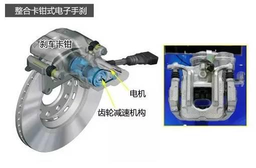 工程师谈电子手刹与自动驻车