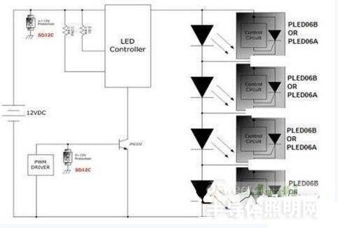 若何让汽车照明串连LED灯珠实现庇护功能