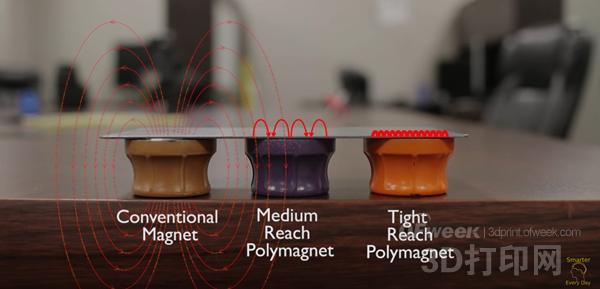 革命性的磁铁3D打印机颠覆您的认知