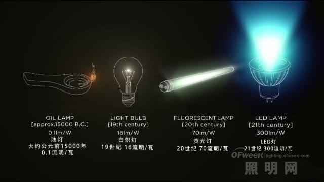 为什么蓝光LED获得诺贝尔奖,而红绿光LED却没有?