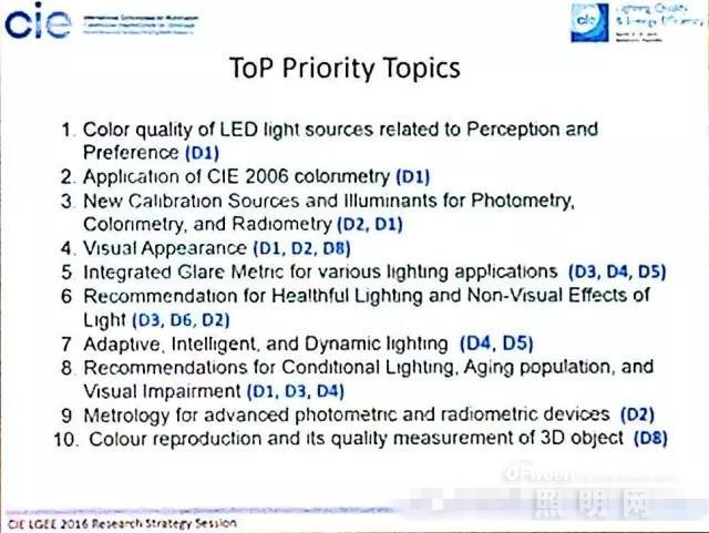 2016年CIE照明领域十项重点研究课题