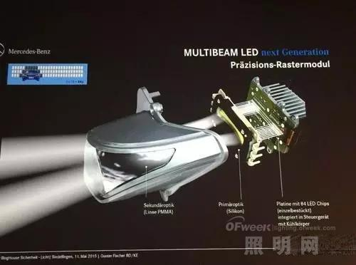 氙气灯/led灯/激光灯对比:汽车大灯技术哪家强?