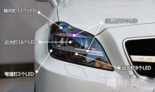 汽车LED大灯驱动技术及厂商盘点