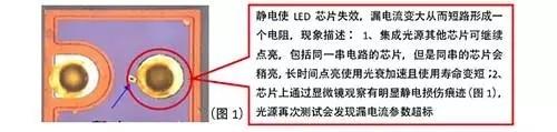 探究大功率集成光源死灯原因