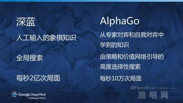 AlphaGo的三连胜让LED产业对智能化增添信心