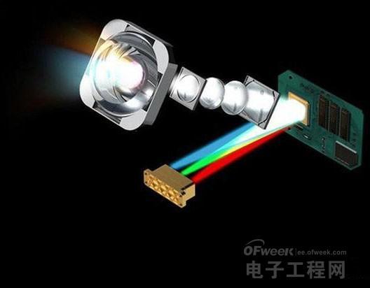 LED能否成为投影机光源主流选择?