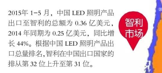 60亿的全球市场正待中国照明商开拓