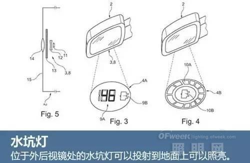 拼技术 抢专利 照明行业纷争不断