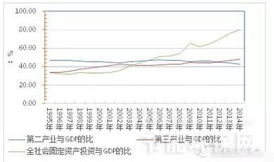 中国gdp ppp_中国地图