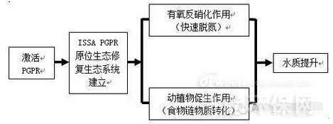 都匀剑江半岛户型图
