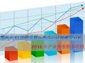 国内六大LED显示屏上市企业经营情况分析:2016年产业变革势不可挡!