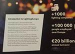 欧洲照明协会发布2025发展路线图 奏响欧洲照明电器产业转型复苏序曲