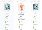 iPhone se/9.7寸iPad Pro评测 比肩iPhone6s逼走iPad Air2?