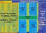 回顾Intel的核显进化史