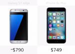 三星S7/S7 edge国行版评测 全面对比iPhone6s Plus甩开小米5