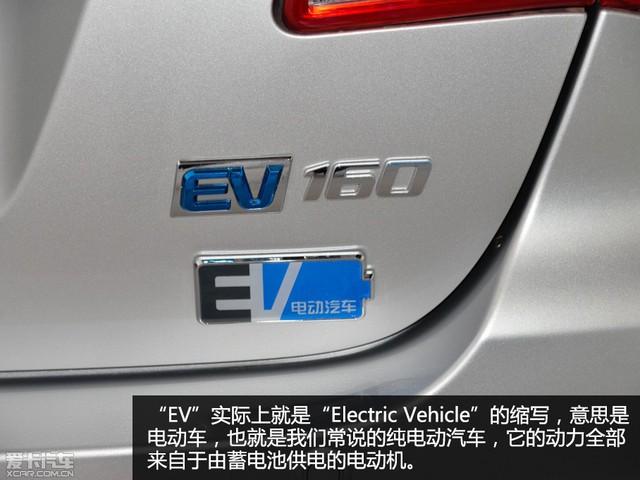 新能源汽车上的EV HEV PHEV标识代表什么 你知道吗 图文