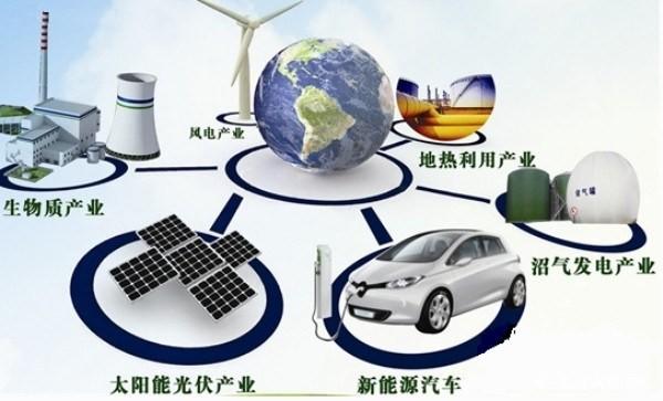 四大要素告诉你为什么汽车电动化是必然趋势?