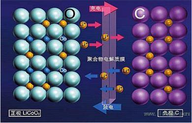 锂电池隔膜行业深度报告