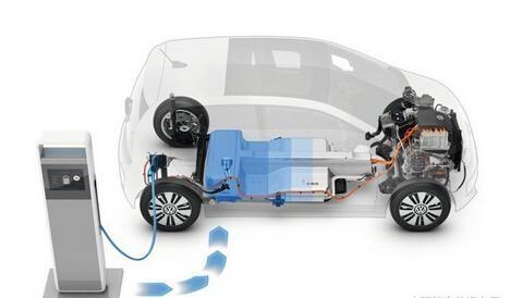 电动汽车电池市场增长迅速 日韩厂商紧抓时机