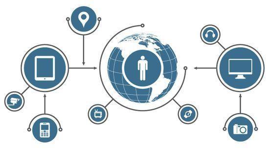 物联网和互联网区别 CES专题:芯片、自动驾驶、家电及VR产品汇总;360正式