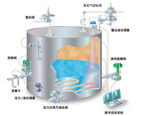中国工业自动化在线展